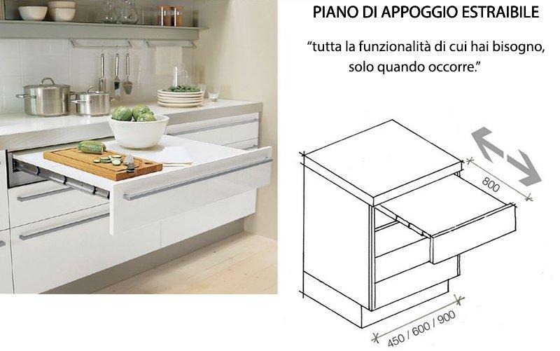 Top cucina ceramica aprile 2015 - Carrelli estraibili per cucine ...