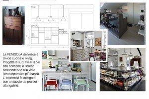 moodboard cucina loft