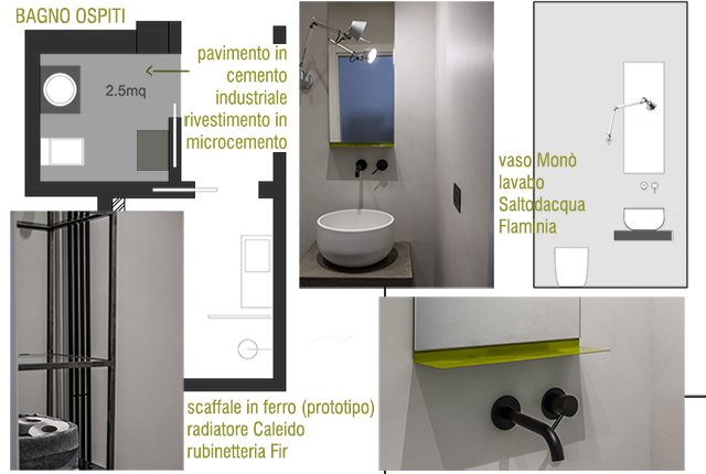 progetto bagno