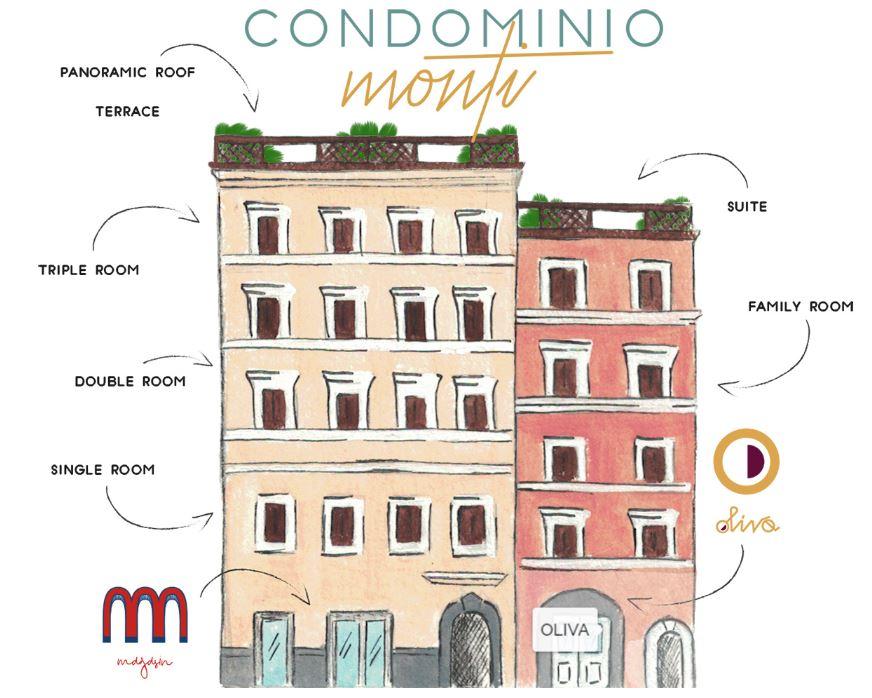 hotel centro Roma