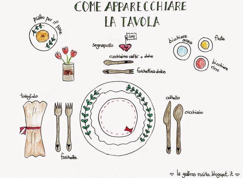 forchetta sinistra